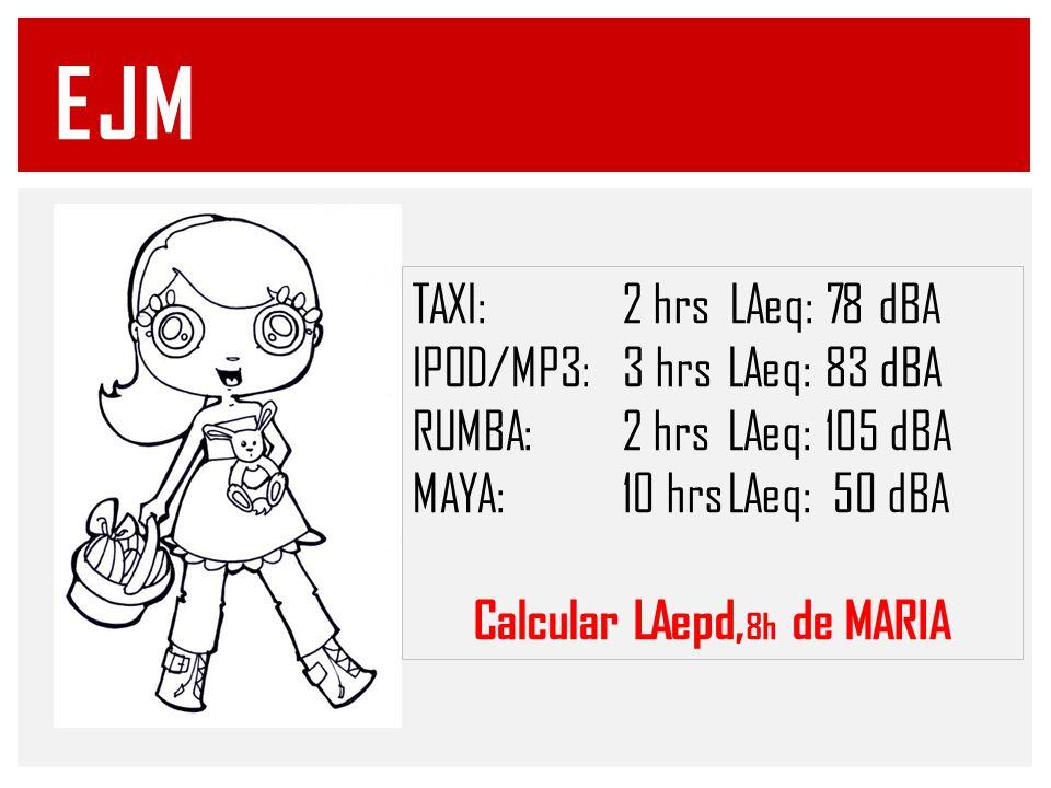 Calcular LAepd,8h de MARIA
