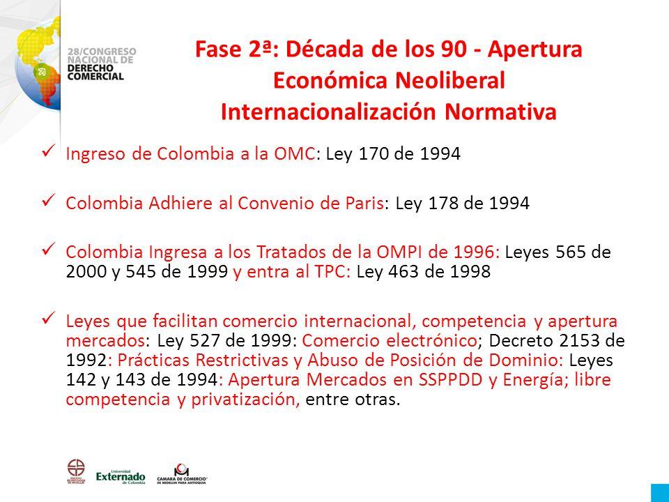 Fase 2ª: Década de los 90 - Apertura Económica Neoliberal Internacionalización Normativa