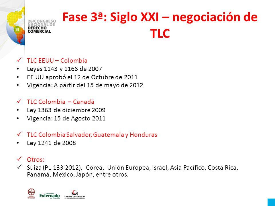 Fase 3ª: Siglo XXI – negociación de TLC