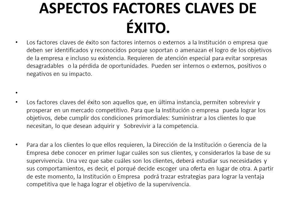 ASPECTOS FACTORES CLAVES DE ÉXITO.