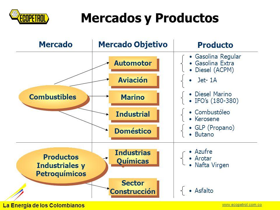Productos Industriales y Petroquímicos