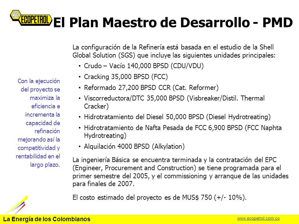 El Plan Maestro de Desarrollo - PMD