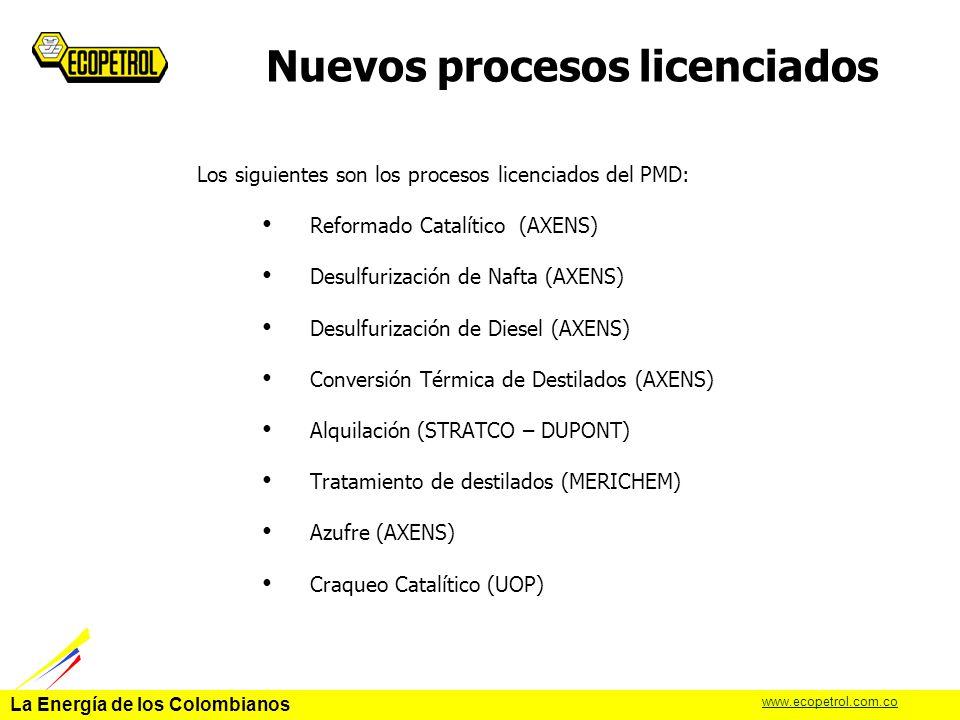 Nuevos procesos licenciados
