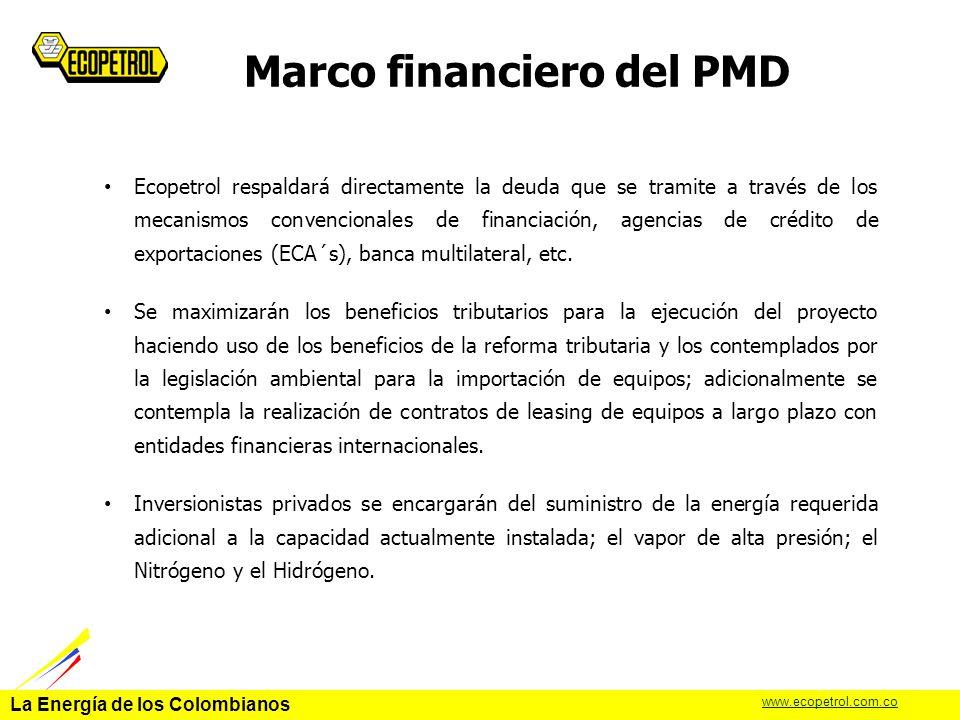 Marco financiero del PMD