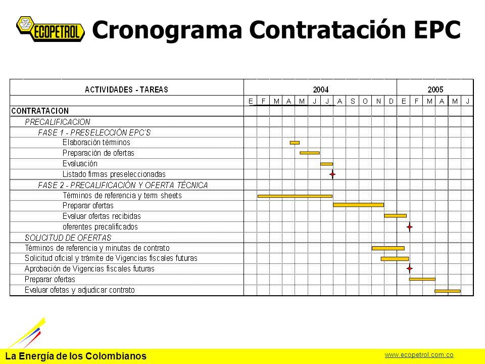 Cronograma Contratación EPC