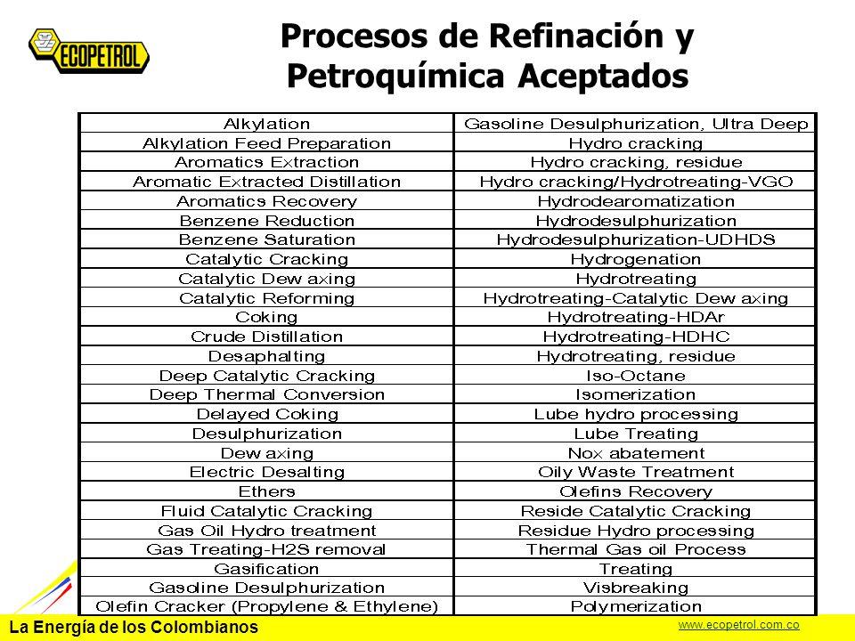 Procesos de Refinación y Petroquímica Aceptados