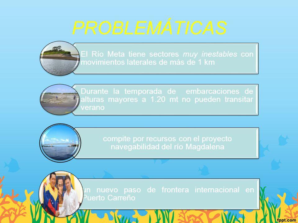 compite por recursos con el proyecto navegabilidad del río Magdalena