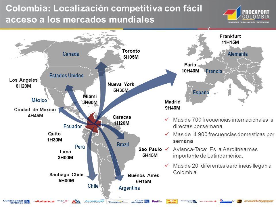 Colombia: Localización competitiva con fácil acceso a los mercados mundiales
