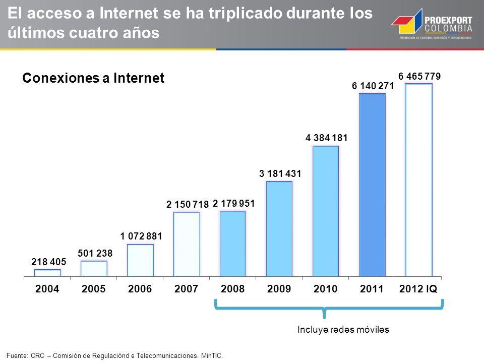 El acceso a Internet se ha triplicado durante los últimos cuatro años