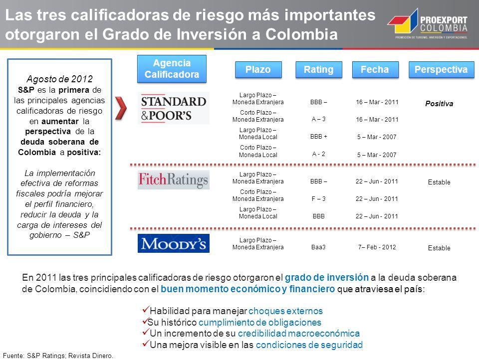 Las tres calificadoras de riesgo más importantes otorgaron el Grado de Inversión a Colombia
