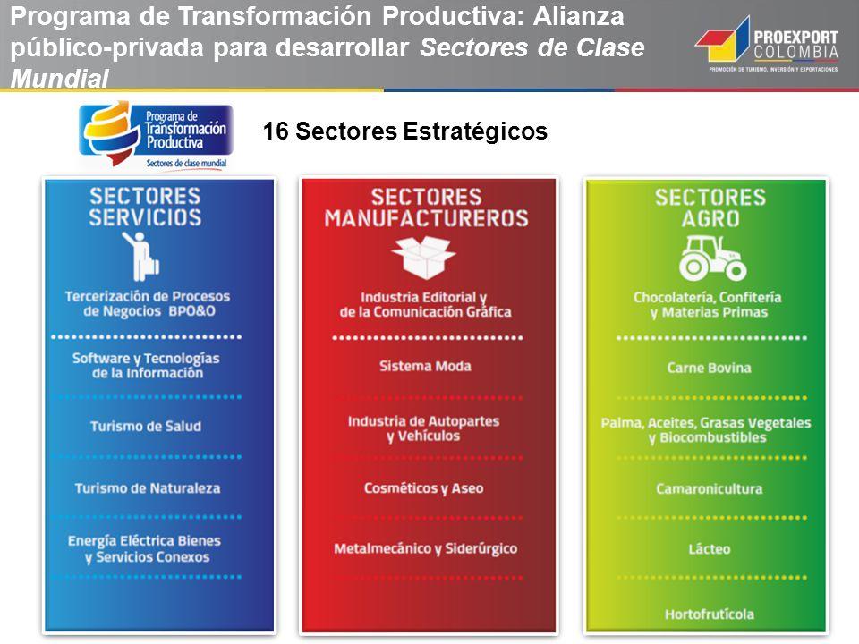 Programa de Transformación Productiva: Alianza público-privada para desarrollar Sectores de Clase Mundial