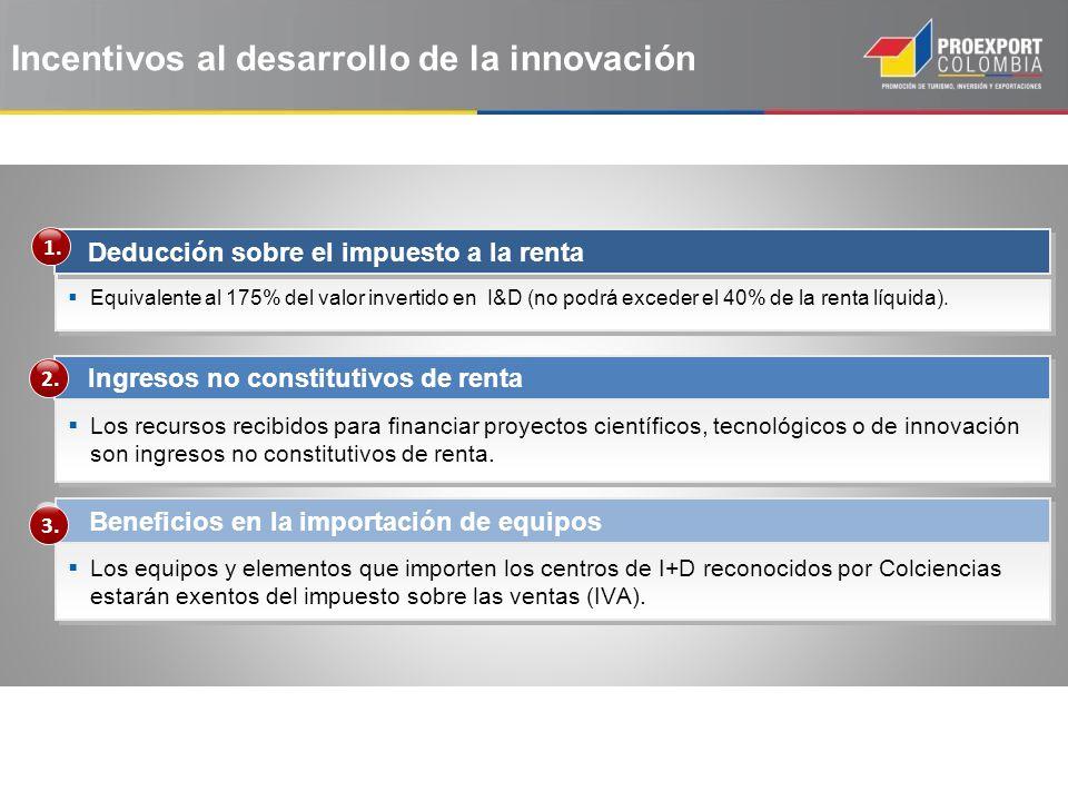 Incentivos al desarrollo de la innovación