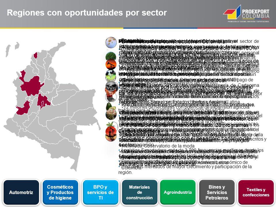 Regiones con oportunidades por sector