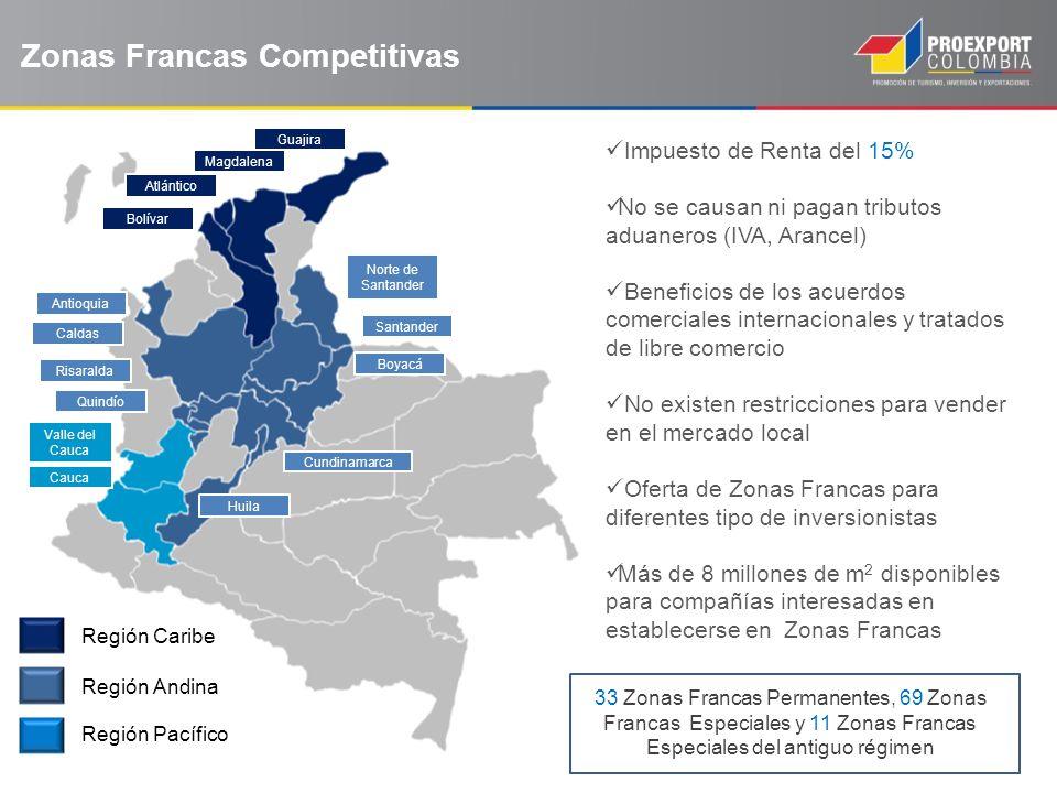 Zonas Francas Competitivas