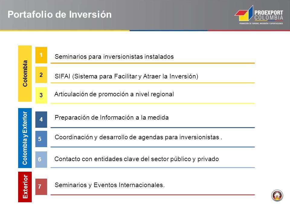 Portafolio de Inversión