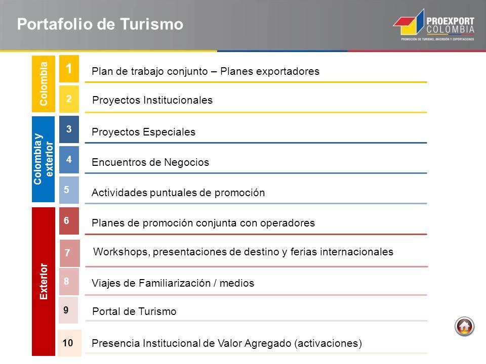 Portafolio de Turismo 1 Plan de trabajo conjunto – Planes exportadores