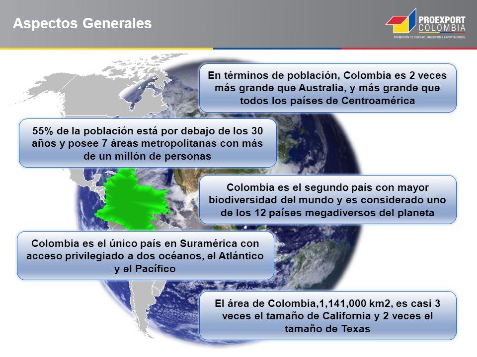 Aspectos Generales En términos de población, Colombia es 2 veces más grande que Australia, y más grande que todos los países de Centroamérica.