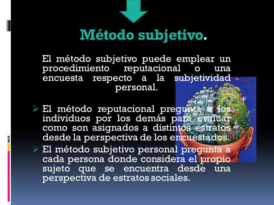 Método subjetivo. El método subjetivo puede emplear un procedimiento reputacional o una encuesta respecto a la subjetividad personal.