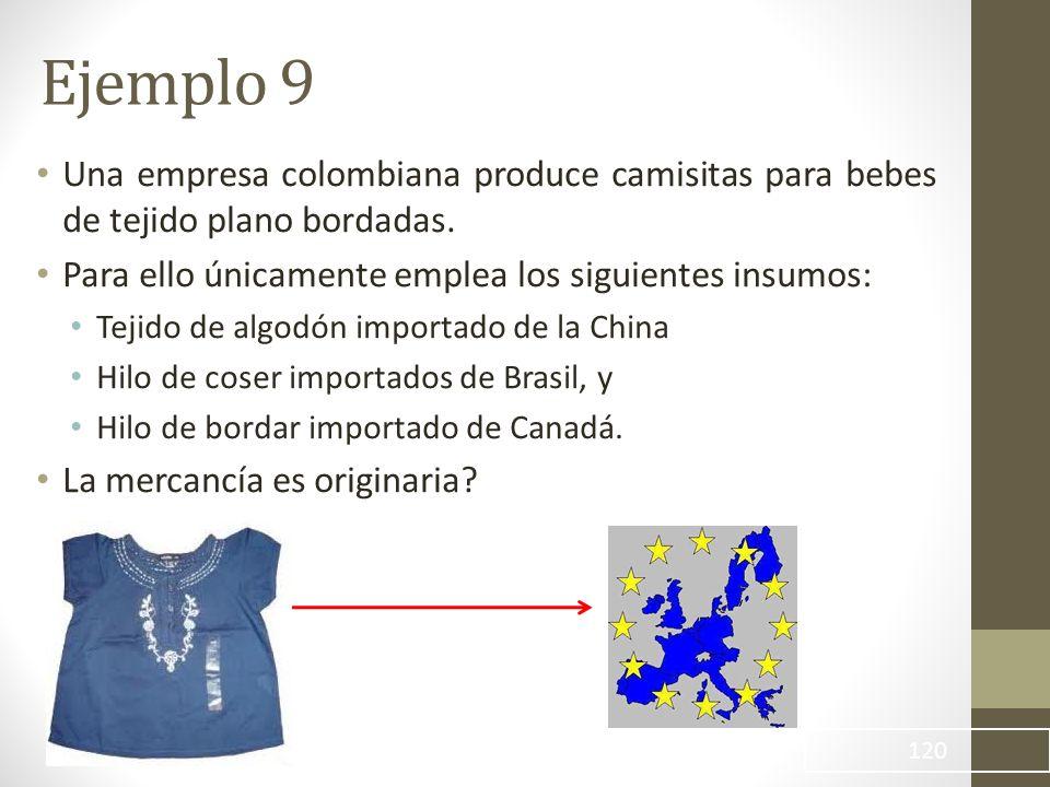 Ejemplo 9 Una empresa colombiana produce camisitas para bebes de tejido plano bordadas. Para ello únicamente emplea los siguientes insumos: