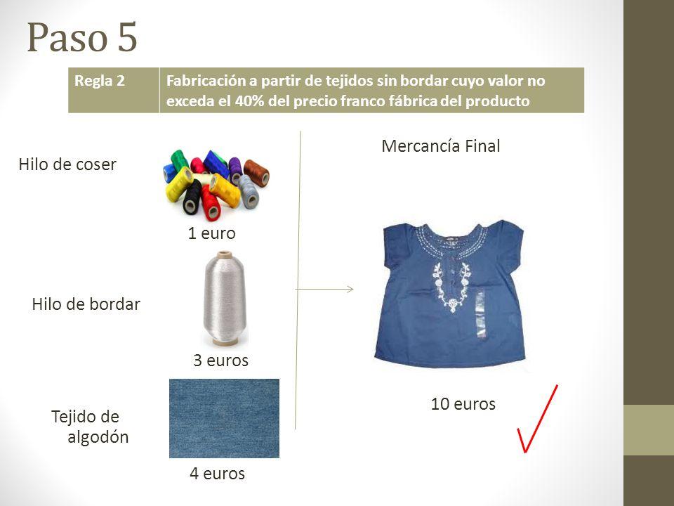 Paso 5 Insumos Mercancía Final Hilo de coser 1 euro Hilo de bordar