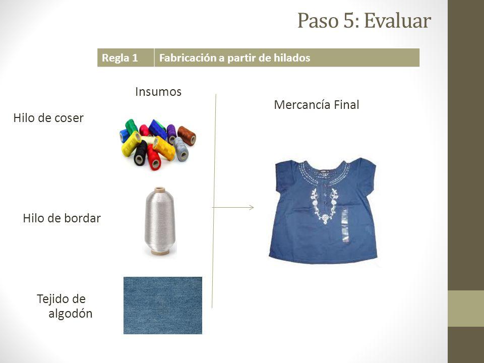 Paso 5: Evaluar Insumos Mercancía Final Hilo de coser Hilo de bordar