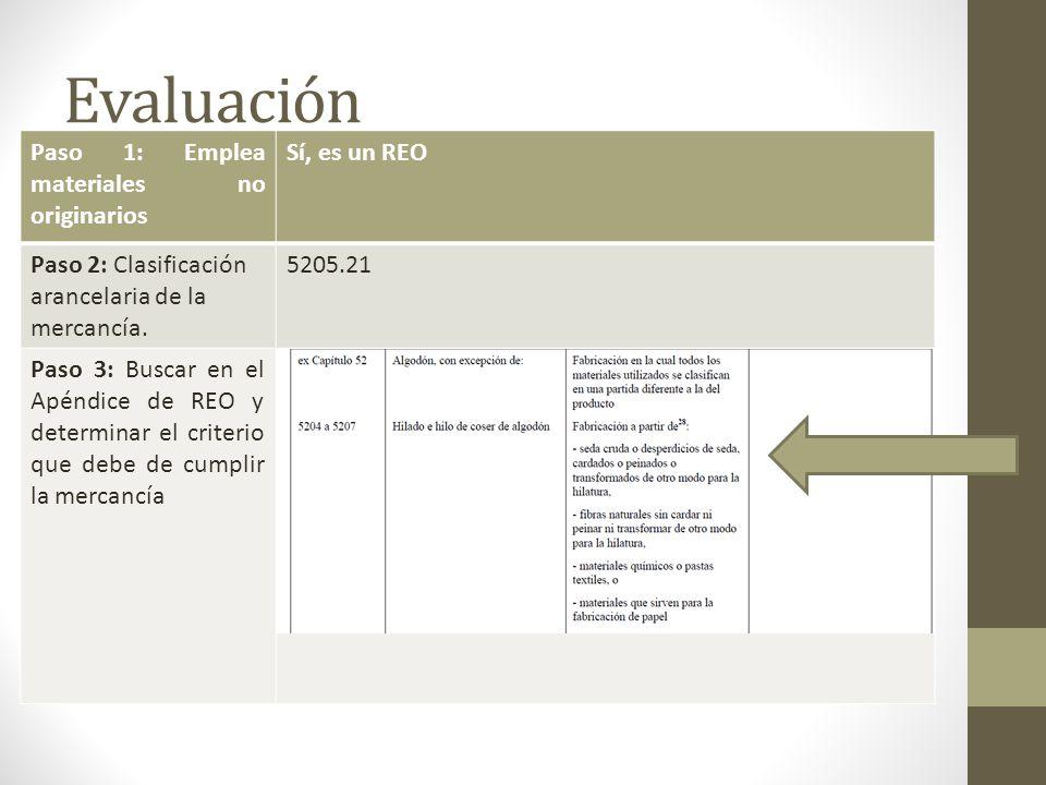 Evaluación Paso 1: Emplea materiales no originarios Sí, es un REO