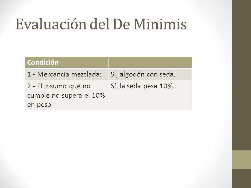 Evaluación del De Minimis