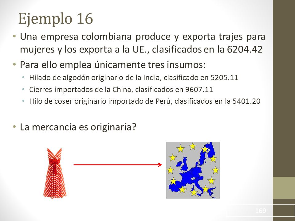Ejemplo 16 Una empresa colombiana produce y exporta trajes para mujeres y los exporta a la UE., clasificados en la 6204.42.