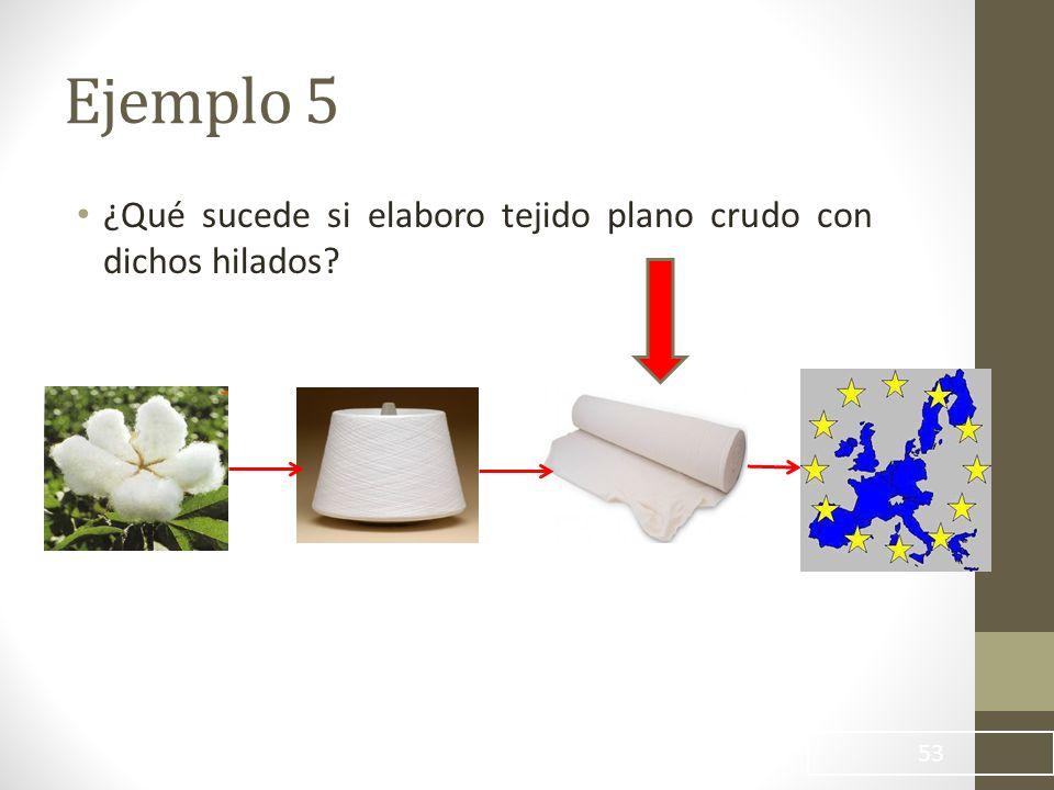 Ejemplo 5 ¿Qué sucede si elaboro tejido plano crudo con dichos hilados