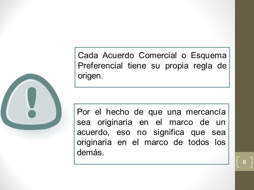 Cada Acuerdo Comercial o Esquema Preferencial tiene su propia regla de origen.