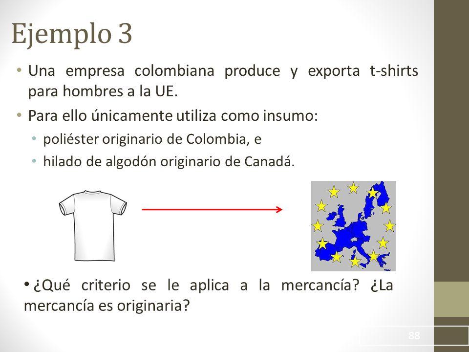 Ejemplo 3 Una empresa colombiana produce y exporta t-shirts para hombres a la UE. Para ello únicamente utiliza como insumo: