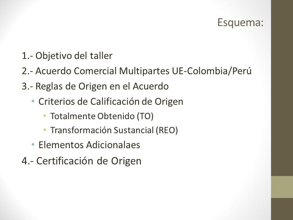 Esquema: 4.- Certificación de Origen 1.- Objetivo del taller