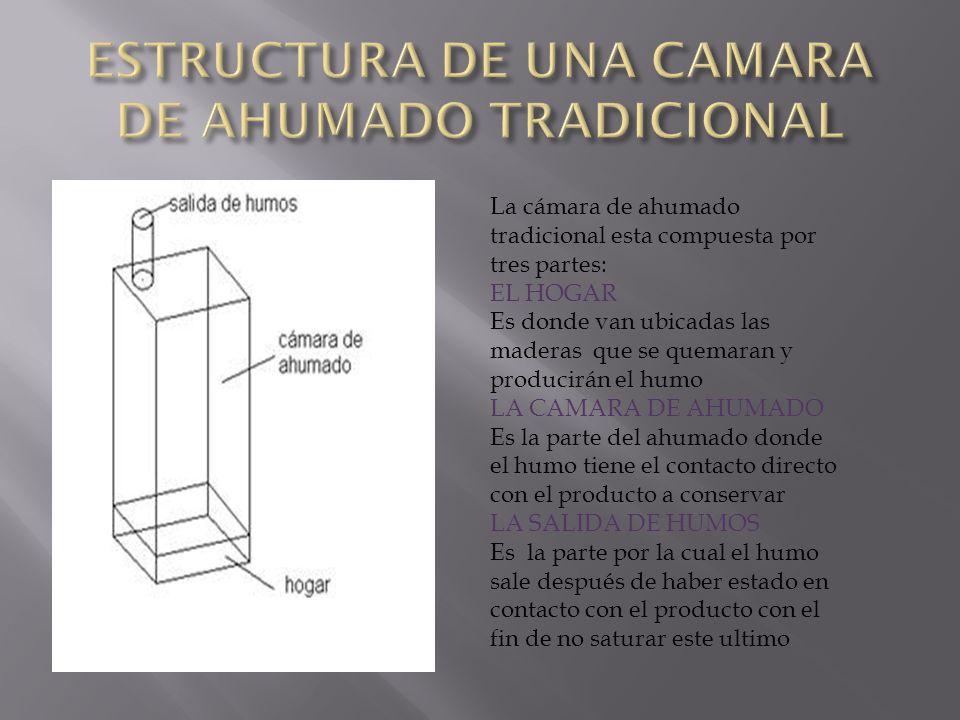 ESTRUCTURA DE UNA CAMARA DE AHUMADO TRADICIONAL