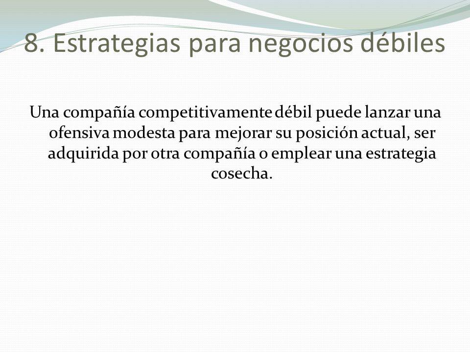 8. Estrategias para negocios débiles