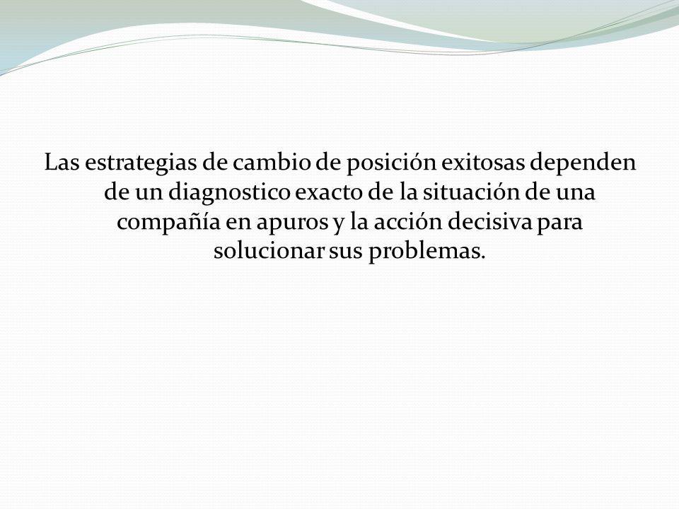 Las estrategias de cambio de posición exitosas dependen de un diagnostico exacto de la situación de una compañía en apuros y la acción decisiva para solucionar sus problemas.