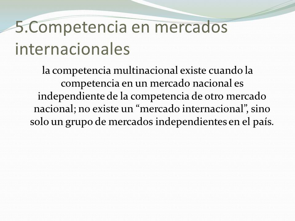5.Competencia en mercados internacionales