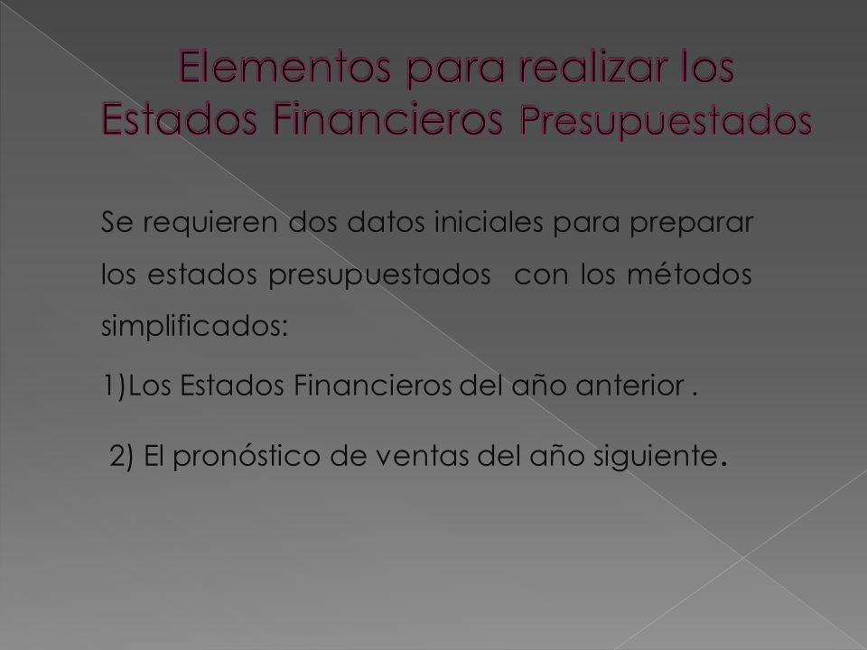Elementos para realizar los Estados Financieros Presupuestados