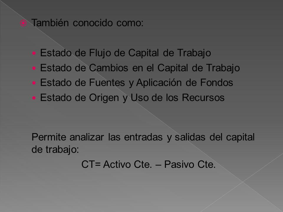CT= Activo Cte. – Pasivo Cte.
