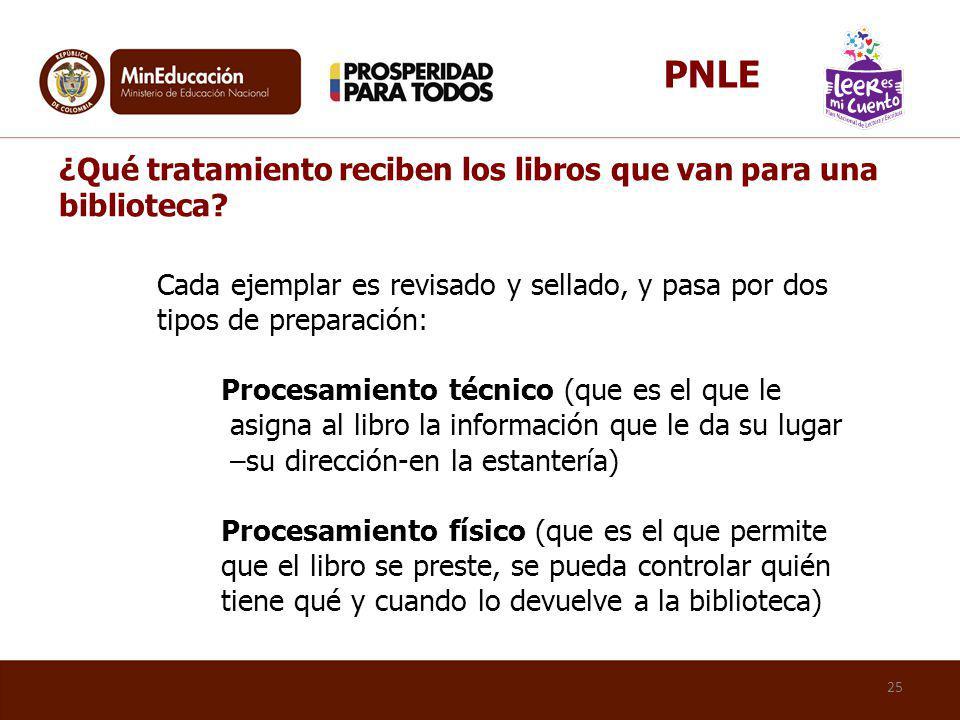 PNLE ¿Qué tratamiento reciben los libros que van para una biblioteca