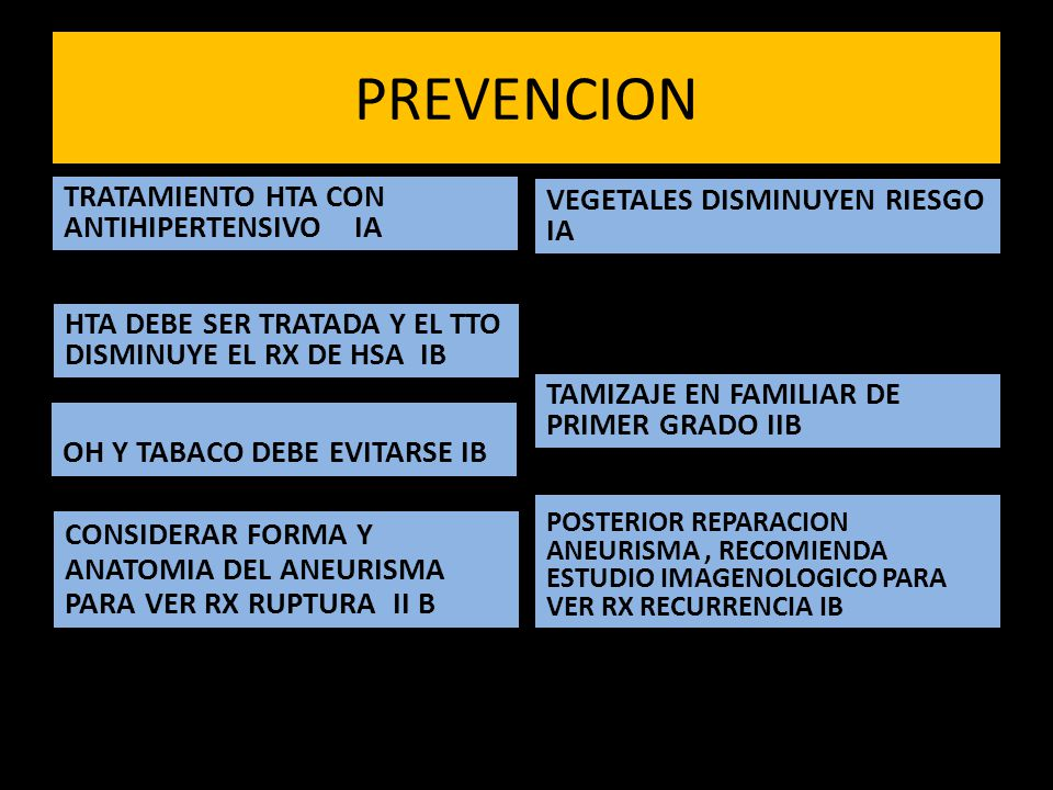 PREVENCION TRATAMIENTO HTA CON ANTIHIPERTENSIVO IA