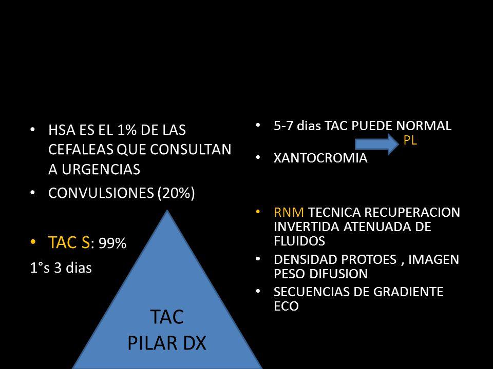 HSA ES EL 1% DE LAS CEFALEAS QUE CONSULTAN A URGENCIAS