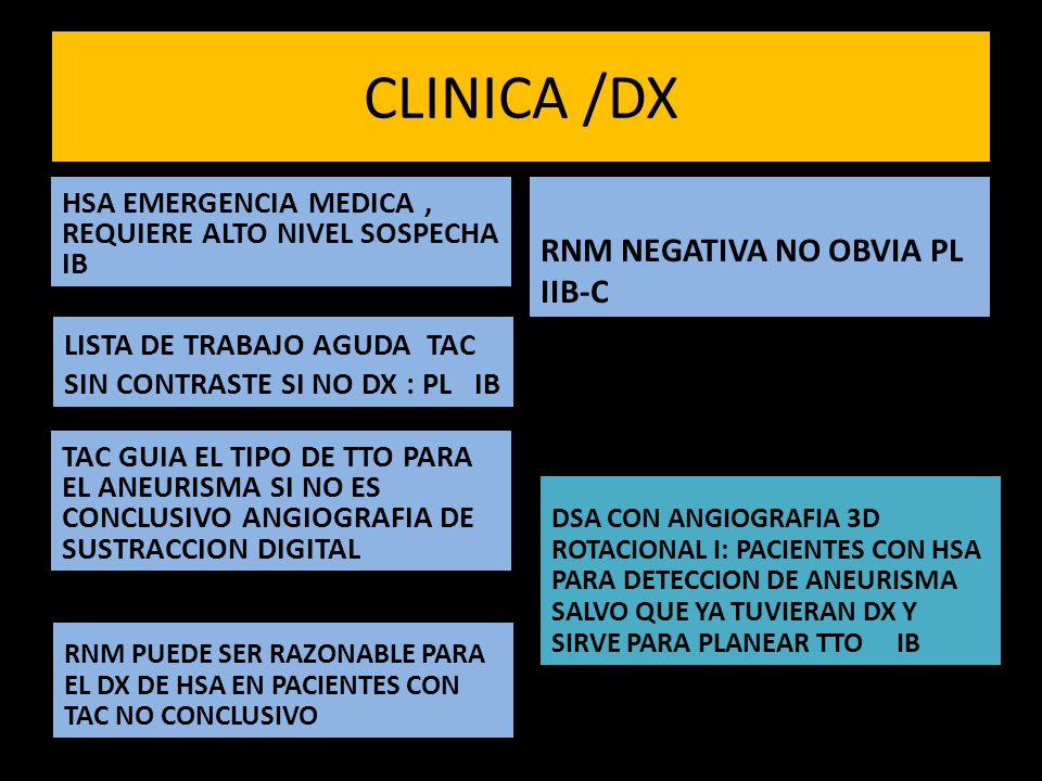 CLINICA /DX RNM NEGATIVA NO OBVIA PL IIB-C