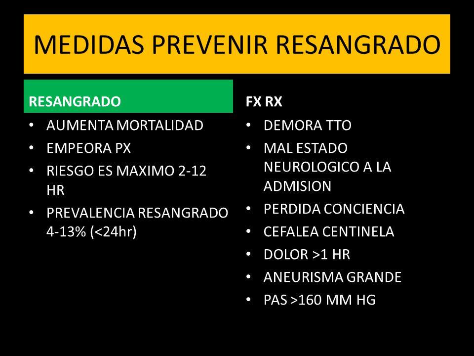MEDIDAS PREVENIR RESANGRADO