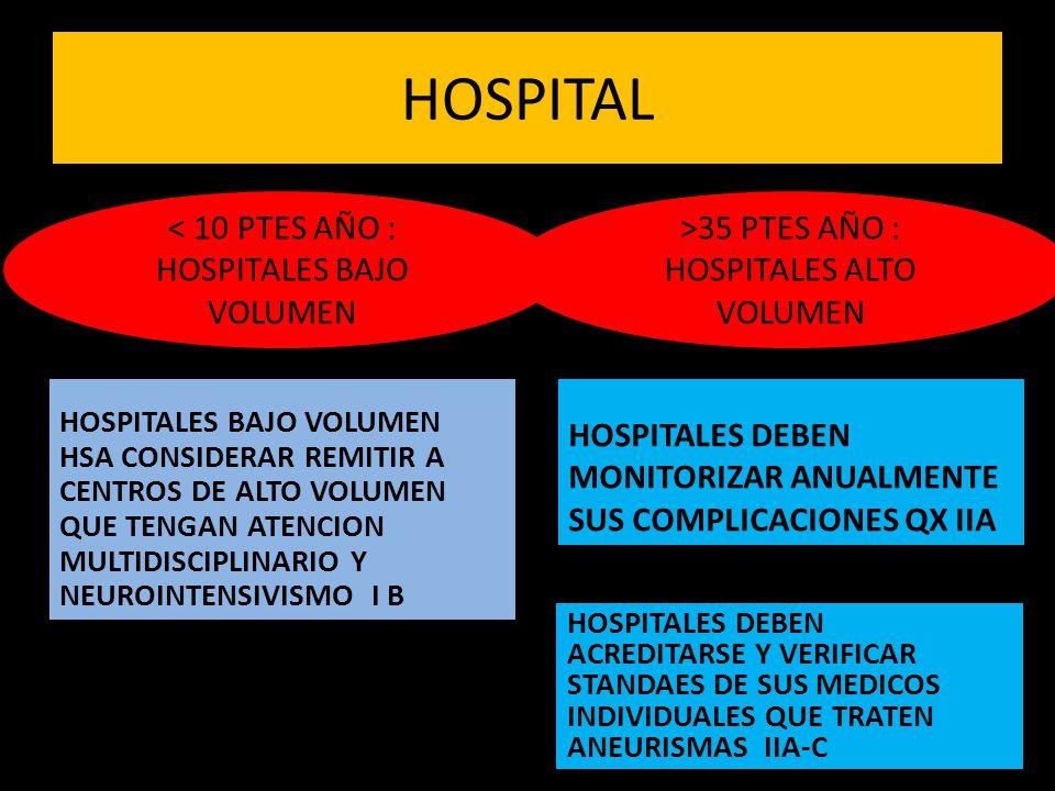 HOSPITAL < 10 PTES AÑO : HOSPITALES BAJO VOLUMEN