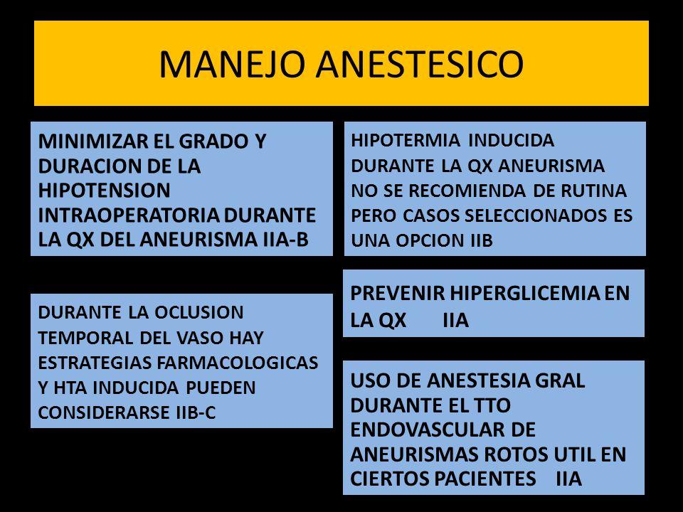 MANEJO ANESTESICO MINIMIZAR EL GRADO Y DURACION DE LA HIPOTENSION INTRAOPERATORIA DURANTE LA QX DEL ANEURISMA IIA-B.