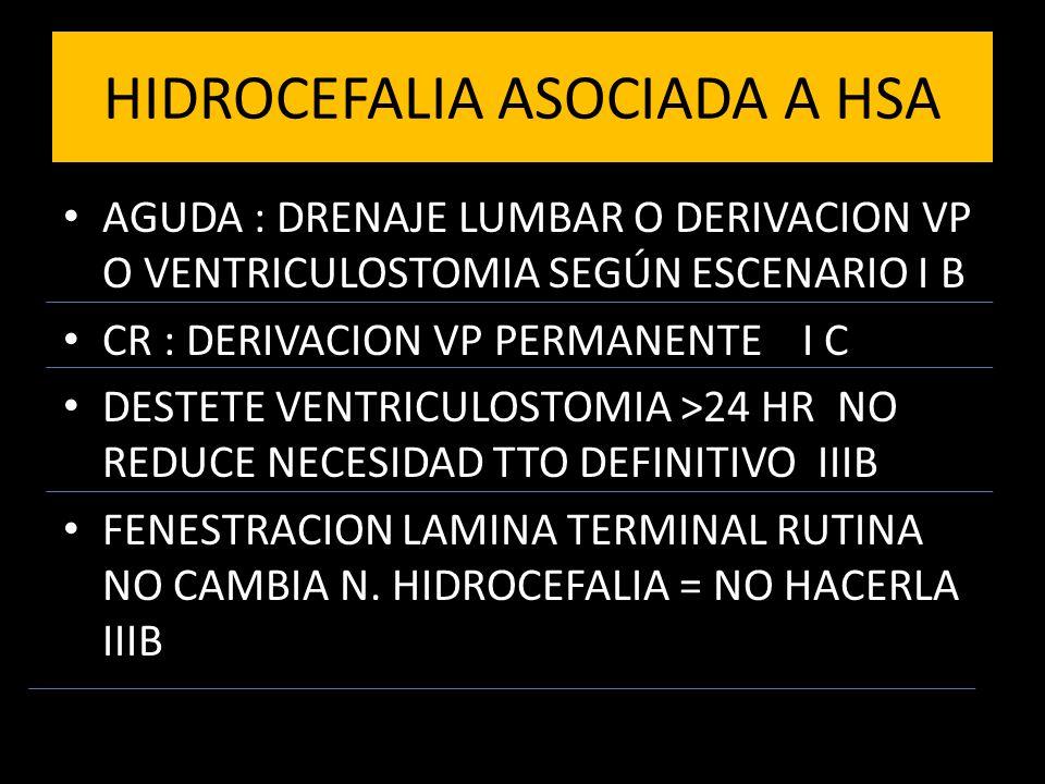 HIDROCEFALIA ASOCIADA A HSA
