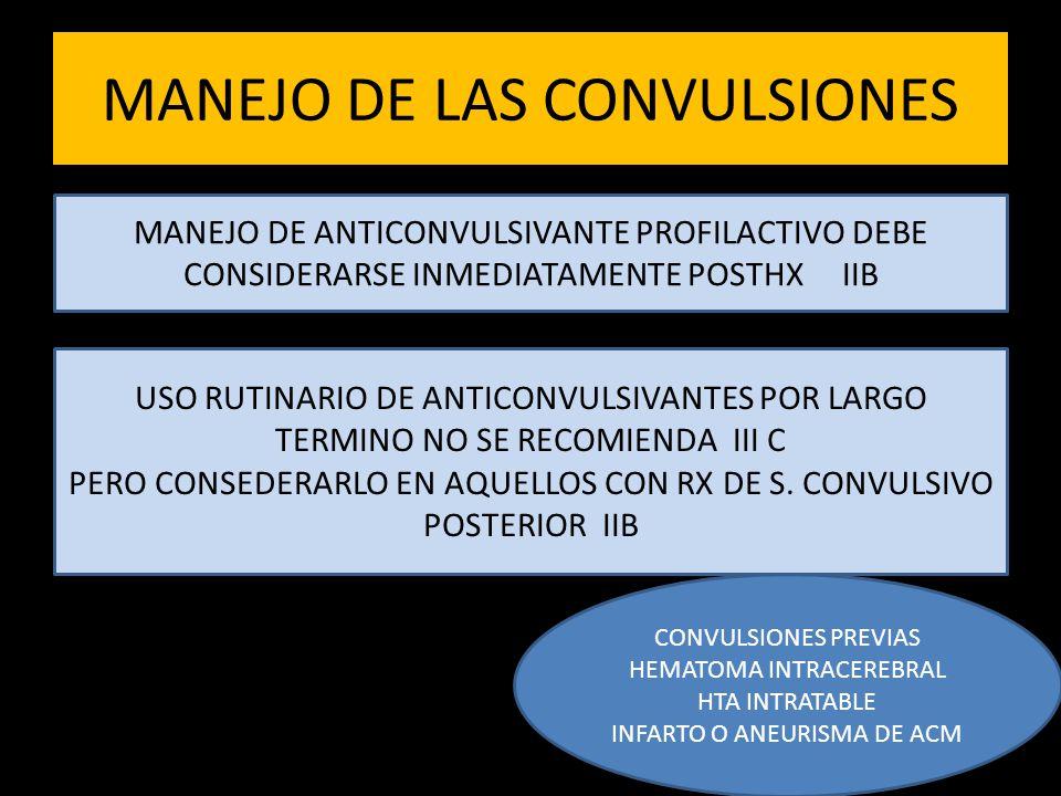 MANEJO DE LAS CONVULSIONES