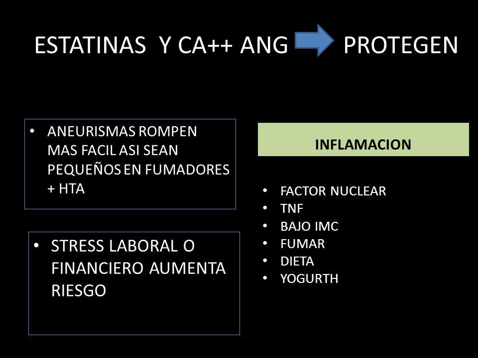 ESTATINAS Y CA++ ANG PROTEGEN