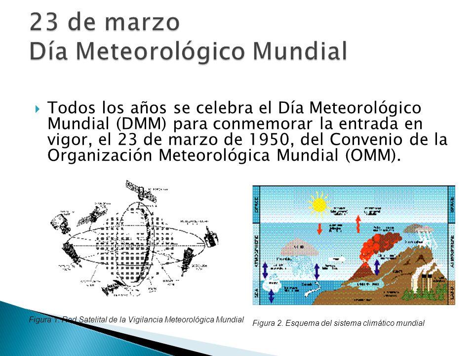 23 de marzo Día Meteorológico Mundial