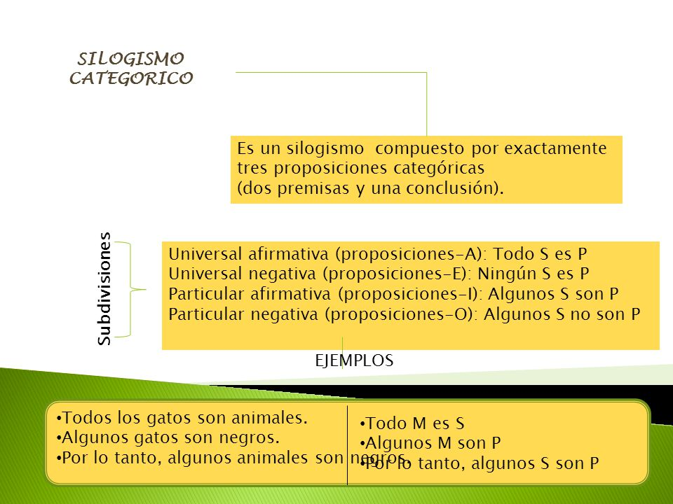 SILOGISMO CATEGORICO Es un silogismo compuesto por exactamente tres proposiciones categóricas (dos premisas y una conclusión).